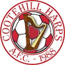 Cootehill-Harps